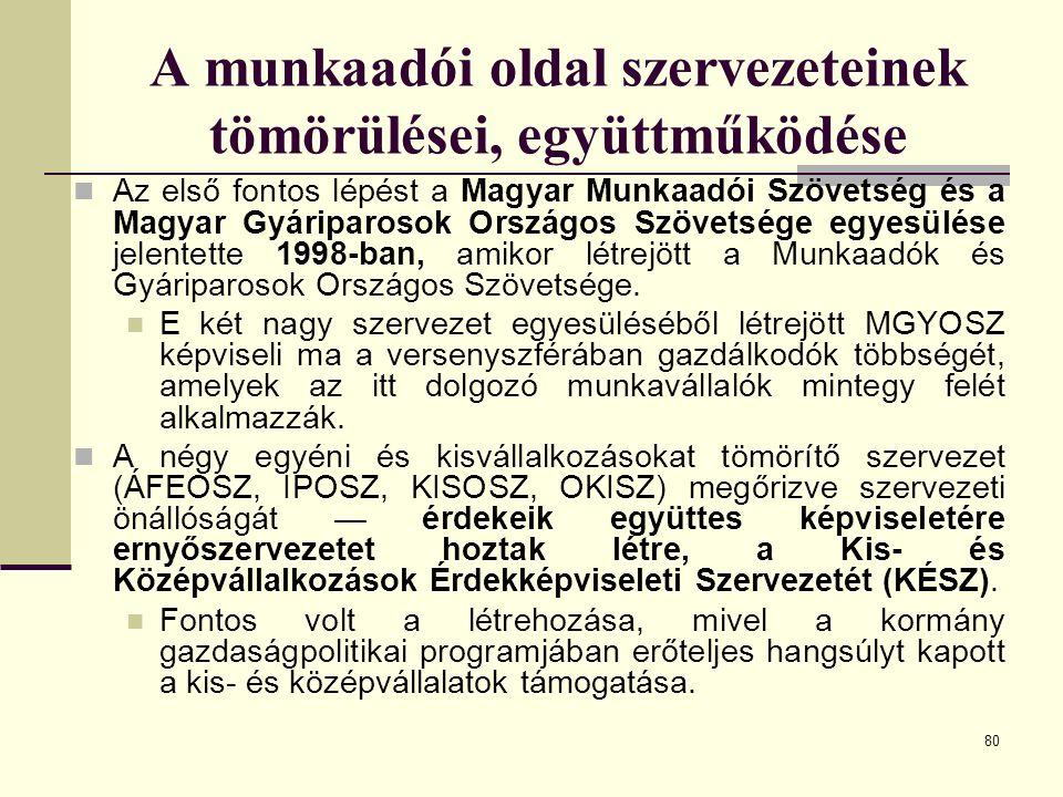 80 A munkaadói oldal szervezeteinek tömörülései, együttműködése Az első fontos lépést a Magyar Munkaadói Szövetség és a Magyar Gyáriparosok Országos Szövetsége egyesülése jelentette 1998-ban, amikor létrejött a Munkaadók és Gyáriparosok Országos Szövetsége.