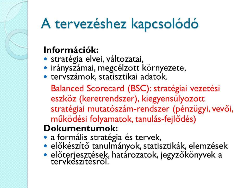 A tervezéshez kapcsolódó Információk: stratégia elvei, változatai, irányszámai, megcélzott környezete, tervszámok, statisztikai adatok. Balanced Score