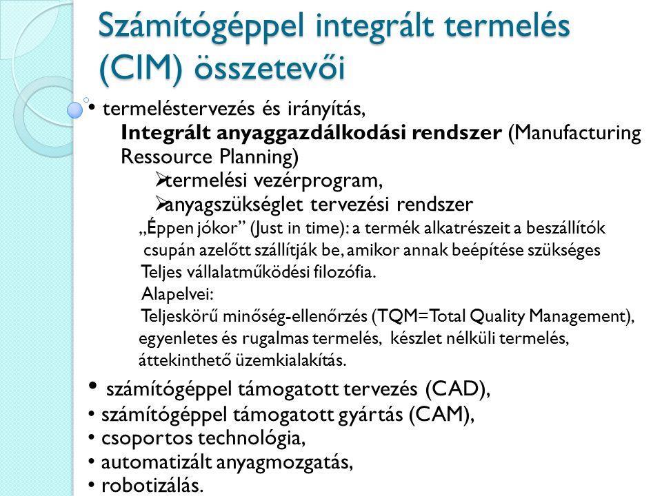Számítógéppel integrált termelés (CIM) összetevői termeléstervezés és irányítás, Integrált anyaggazdálkodási rendszer (Manufacturing Ressource Plannin