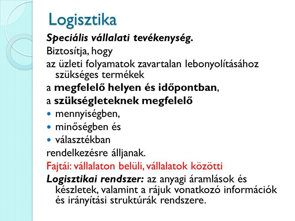 Logisztika Speciális vállalati tevékenység. Biztosítja, hogy az üzleti folyamatok zavartalan lebonyolításához szükséges termékek a megfelelő helyen és