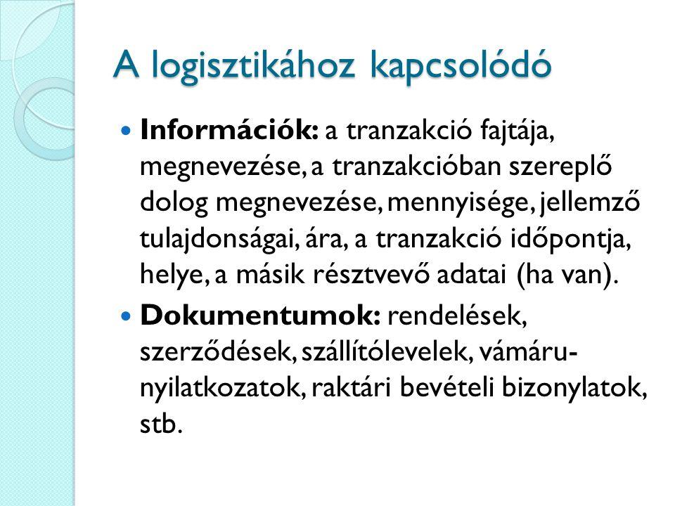 A logisztikához kapcsolódó Információk: a tranzakció fajtája, megnevezése, a tranzakcióban szereplő dolog megnevezése, mennyisége, jellemző tulajdonsá