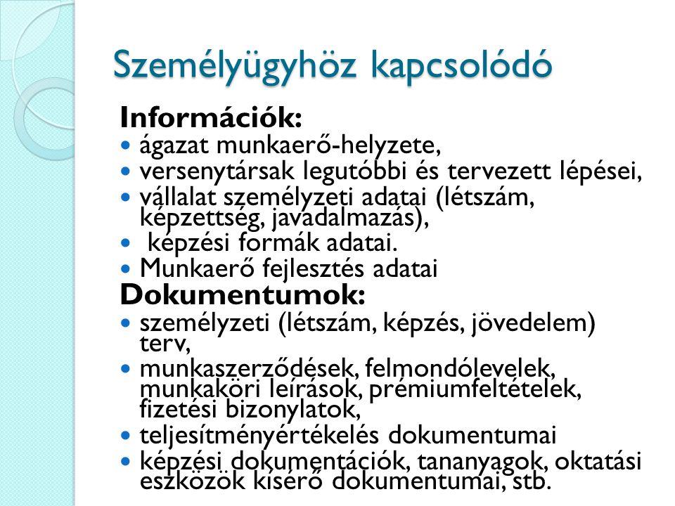 Személyügyhöz kapcsolódó Információk: ágazat munkaerő-helyzete, versenytársak legutóbbi és tervezett lépései, vállalat személyzeti adatai (létszám, ké