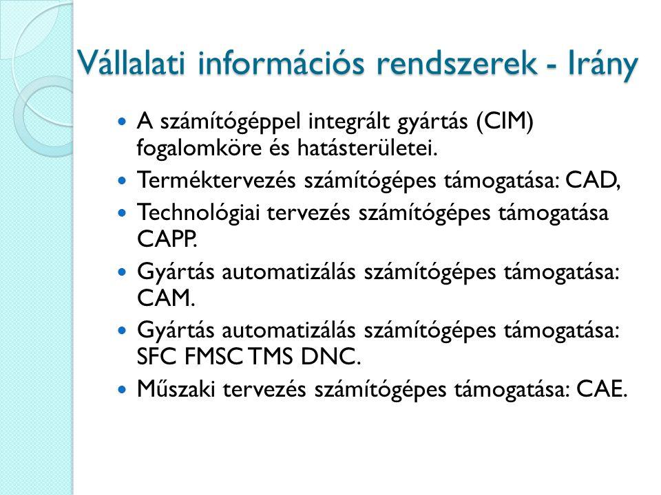 Vállalati információs rendszerek - Irány A számítógéppel integrált gyártás (CIM) fogalomköre és hatásterületei. Terméktervezés számítógépes támogatása
