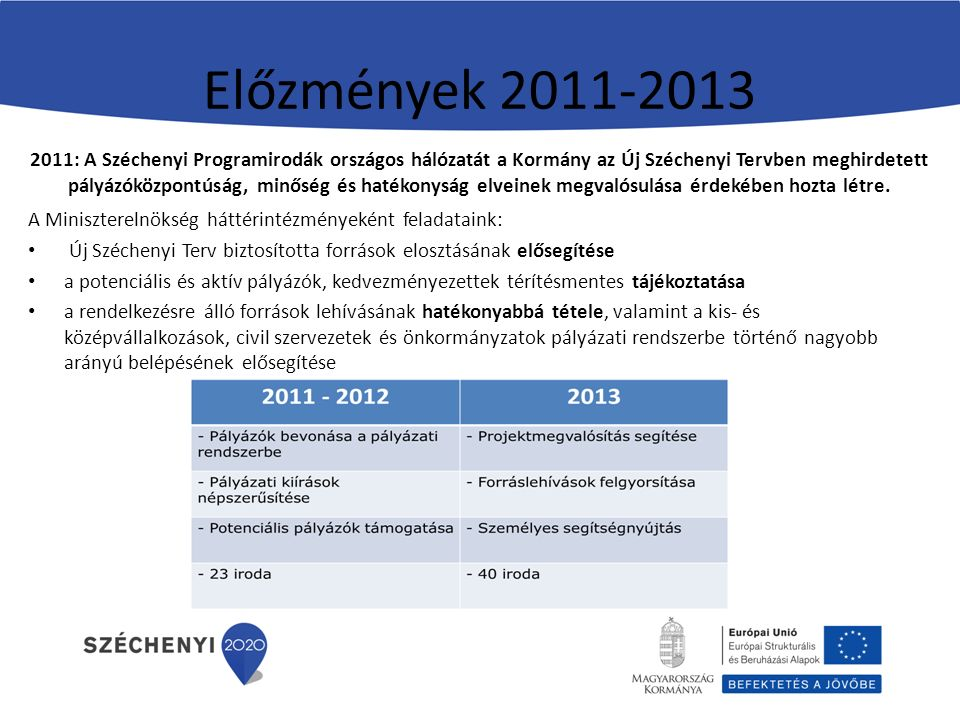 Előzmények 2011-2013 2011: A Széchenyi Programirodák országos hálózatát a Kormány az Új Széchenyi Tervben meghirdetett pályázóközpontúság, minőség és hatékonyság elveinek megvalósulása érdekében hozta létre.