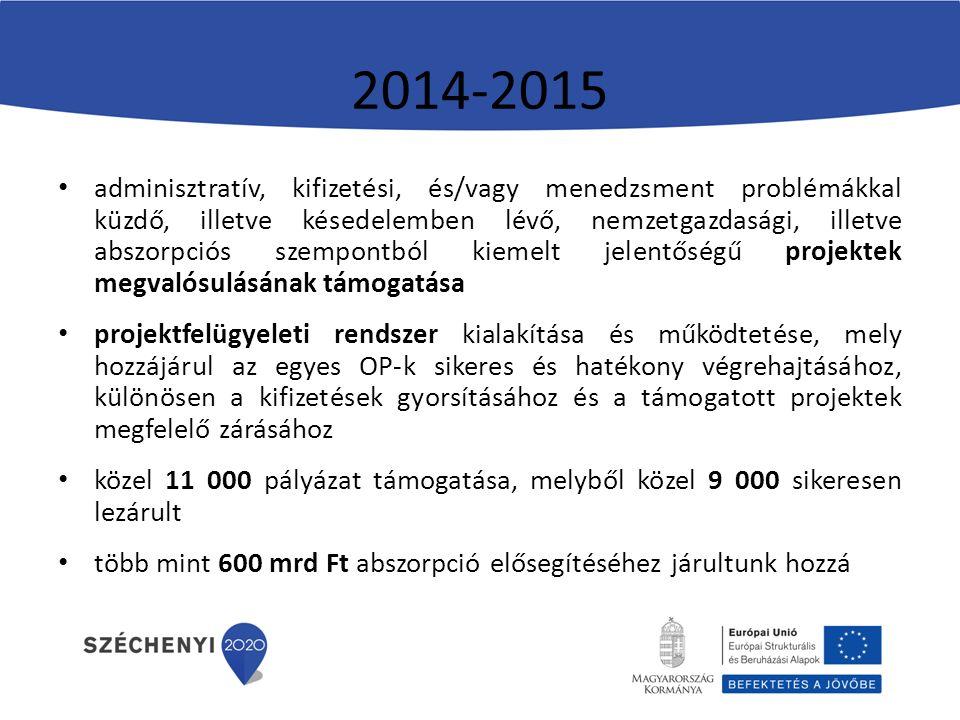 2014-2015 adminisztratív, kifizetési, és/vagy menedzsment problémákkal küzdő, illetve késedelemben lévő, nemzetgazdasági, illetve abszorpciós szempontból kiemelt jelentőségű projektek megvalósulásának támogatása projektfelügyeleti rendszer kialakítása és működtetése, mely hozzájárul az egyes OP-k sikeres és hatékony végrehajtásához, különösen a kifizetések gyorsításához és a támogatott projektek megfelelő zárásához közel 11 000 pályázat támogatása, melyből közel 9 000 sikeresen lezárult több mint 600 mrd Ft abszorpció elősegítéséhez járultunk hozzá