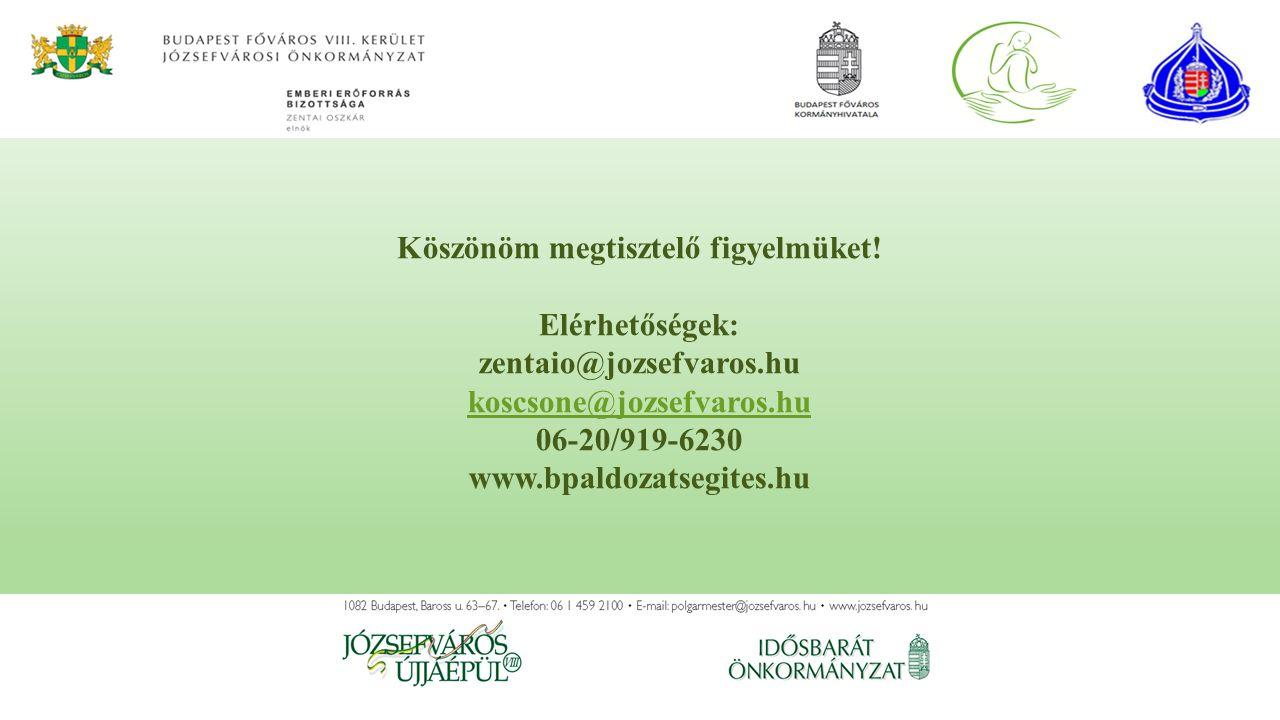 Köszönöm megtisztelő figyelmüket! Elérhetőségek: zentaio@jozsefvaros.hu koscsone@jozsefvaros.hu 06-20/919-6230 www.bpaldozatsegites.hu