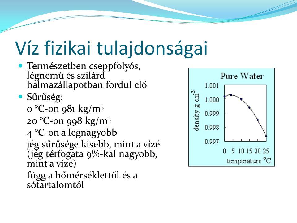 Víz fizikai tulajdonságai Természetben cseppfolyós, légnemű és szilárd halmazállapotban fordul elő Sűrűség: 0 °C-on 981 kg/m 3 20 °C-on 998 kg/m 3 4 °C-on a legnagyobb jég sűrűsége kisebb, mint a vízé (jég térfogata 9%-kal nagyobb, mint a vízé) függ a hőmérséklettől és a sótartalomtól