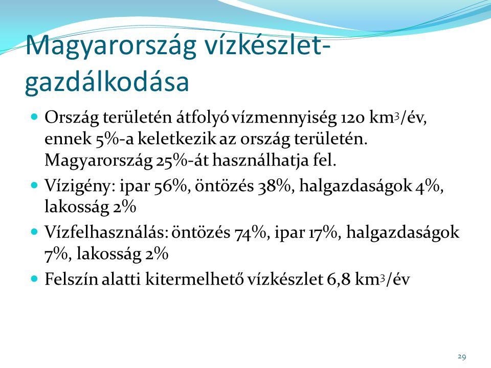 Magyarország vízkészlet- gazdálkodása Ország területén átfolyó vízmennyiség 120 km 3 /év, ennek 5%-a keletkezik az ország területén.