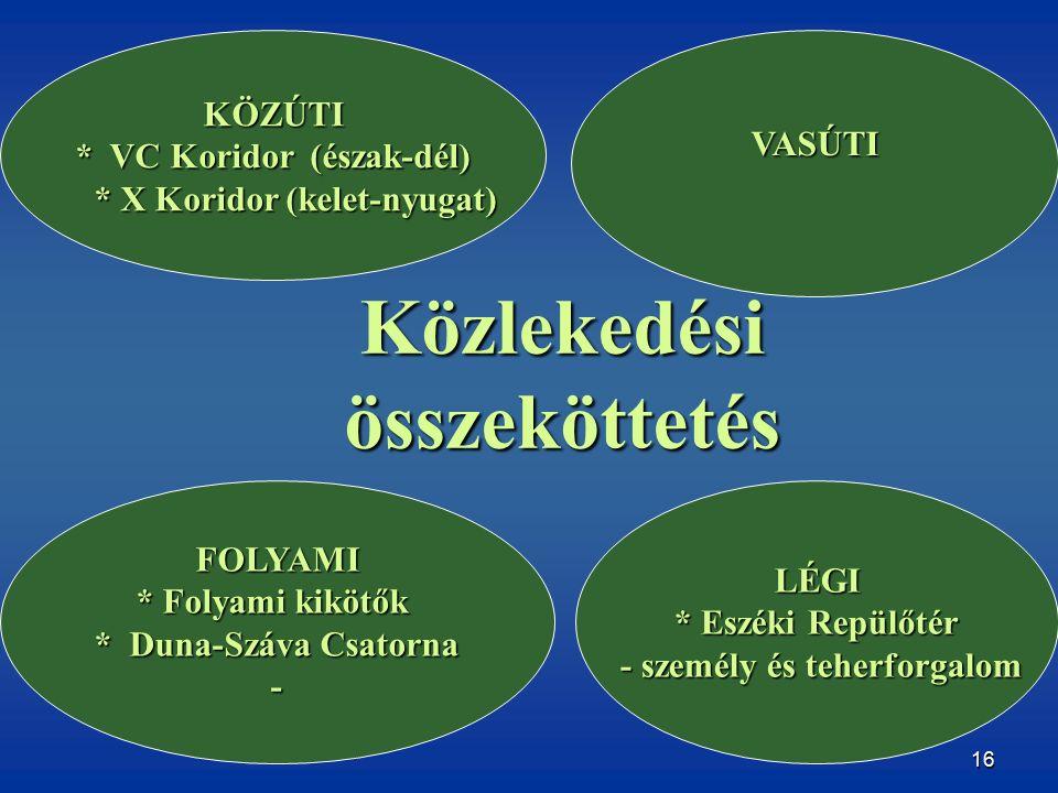 16 Közlekedési összeköttetés KÖZÚTI * VC Koridor (észak-dél) * X Koridor (kelet-nyugat) * X Koridor (kelet-nyugat) FOLYAMI * Folyami kikötők * Duna-Száva Csatorna * Duna-Száva Csatorna-LÉGI * Eszéki Repülőtér - személy és teherforgalom - személy és teherforgalom VASÚTI