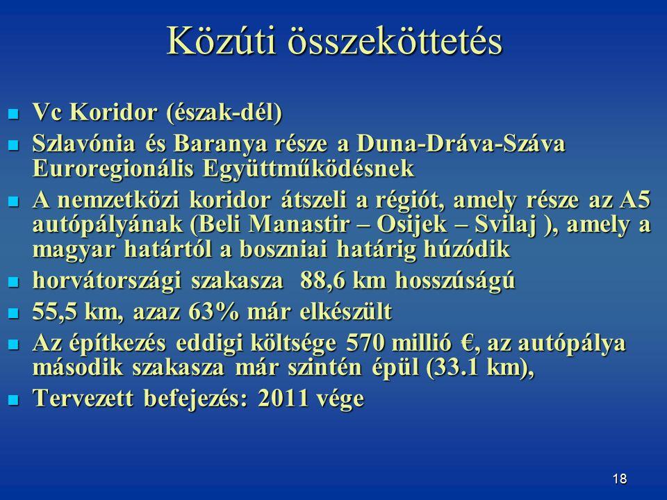 18 Közúti összeköttetés Vc Koridor (észak-dél) Vc Koridor (észak-dél) Szlavónia és Baranya része a Duna-Dráva-Száva Euroregionális Együttműködésnek Szlavónia és Baranya része a Duna-Dráva-Száva Euroregionális Együttműködésnek A nemzetközi koridor átszeli a régiót, amely része az A5 autópályának (Beli Manastir – Osijek – Svilaj ), amely a magyar határtól a boszniai határig húzódik A nemzetközi koridor átszeli a régiót, amely része az A5 autópályának (Beli Manastir – Osijek – Svilaj ), amely a magyar határtól a boszniai határig húzódik horvátországi szakasza 88,6 km hosszúságú horvátországi szakasza 88,6 km hosszúságú 55,5 km, azaz 63% már elkészült 55,5 km, azaz 63% már elkészült Az építkezés eddigi költsége 570 millió €, az autópálya második szakasza már szintén épül (33.1 km), Az építkezés eddigi költsége 570 millió €, az autópálya második szakasza már szintén épül (33.1 km), Tervezett befejezés: 2011 vége Tervezett befejezés: 2011 vége