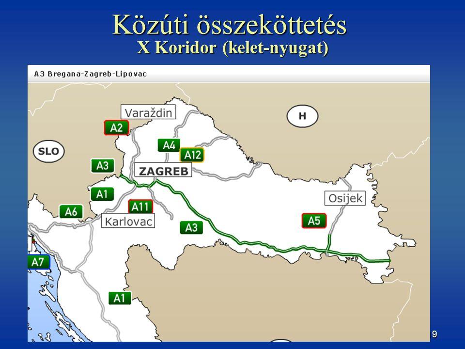 19 Közúti összeköttetés X Koridor (kelet-nyugat)