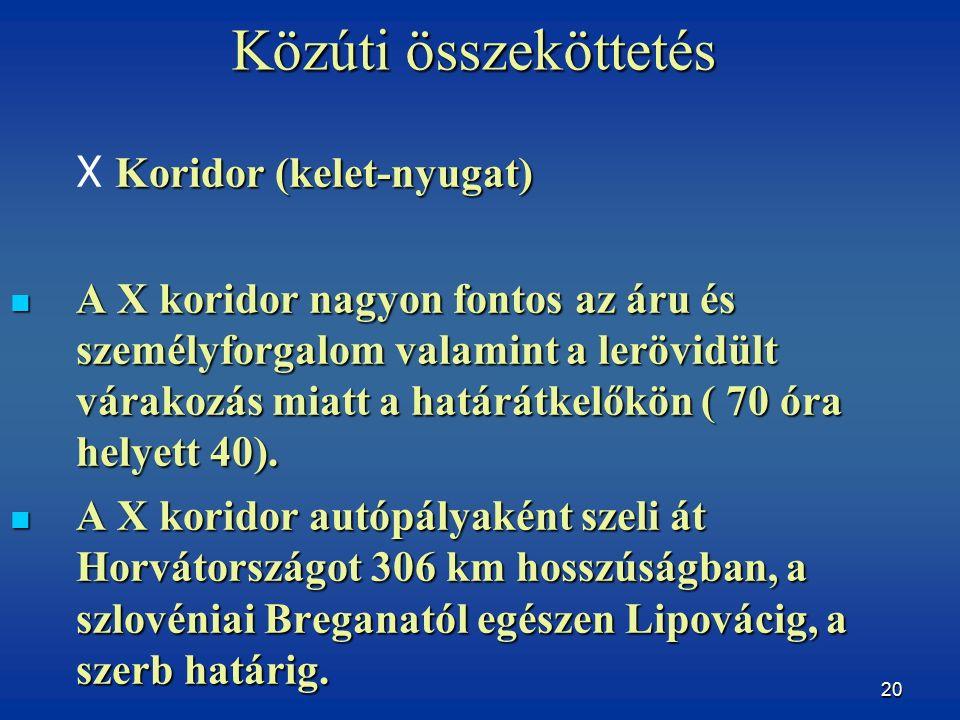 20 Közúti összeköttetés Koridor (kelet-nyugat) X Koridor (kelet-nyugat) A X koridor nagyon fontos az áru és személyforgalom valamint a lerövidült várakozás miatt a határátkelőkön ( 70 óra helyett 40).
