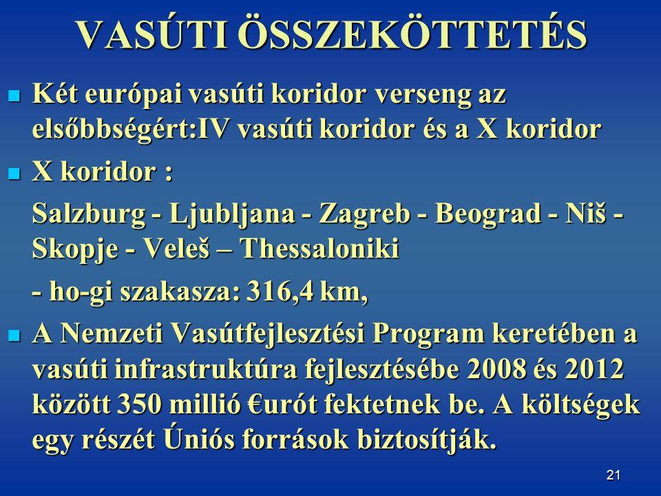 21 VASÚTI ÖSSZEKÖTTETÉS Két európai vasúti koridor verseng az elsőbbségért:IV vasúti koridor és a X koridor Két európai vasúti koridor verseng az elsőbbségért:IV vasúti koridor és a X koridor X koridor : X koridor : Salzburg - Ljubljana - Zagreb - Beograd - Niš - Skopje - Veleš – Thessaloniki - ho-gi szakasza: 316,4 km, A Nemzeti Vasútfejlesztési Program keretében a vasúti infrastruktúra fejlesztésébe 2008 és 2012 között 350 millió €urót fektetnek be.