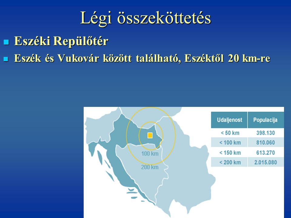 28 Légi összeköttetés Eszéki Repülőtér Eszéki Repülőtér Eszék és Vukovár között található, Eszéktől 20 km-re Eszék és Vukovár között található, Eszéktől 20 km-re