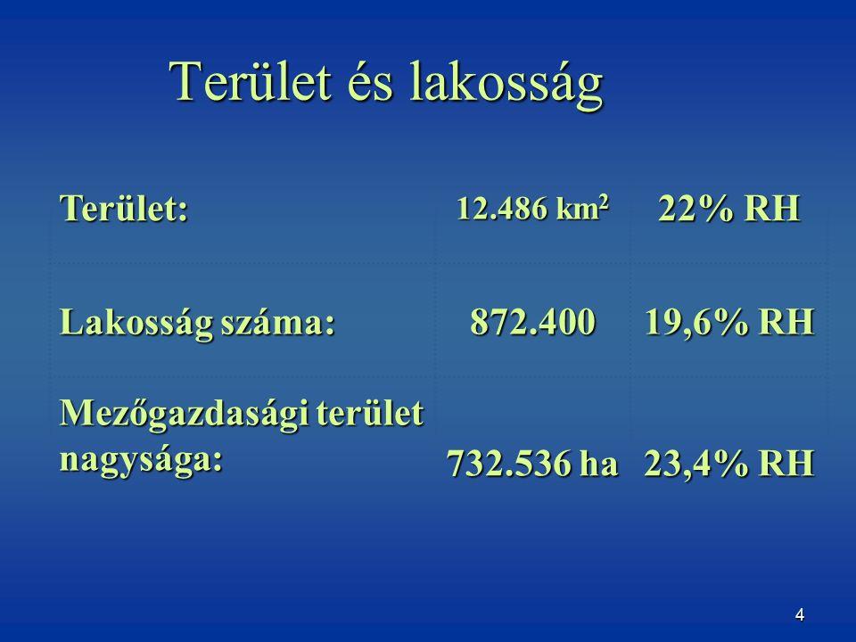 4 Terület és lakosság Terület: 12.486 km 2 22% RH Lakosság száma: 872.400 19,6% RH Mezőgazdasági terület nagysága: 732.536 ha 23,4% RH