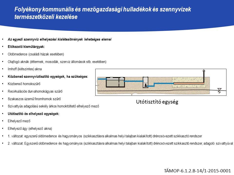 Folyékony kommunális és mezőgazdasági hulladékok és szennyvizek természetközeli kezelése TÁMOP-6.1.2.B-14/1-2015-0001 Az egyedi szennyvíz elhelyezési kislétesítmények lehetséges elemei Előkezelő kisműtárgyak: Oldómedence (családi házak esetében) Olajfogó aknák (éttermek, mosodák, szerviz állomások stb.