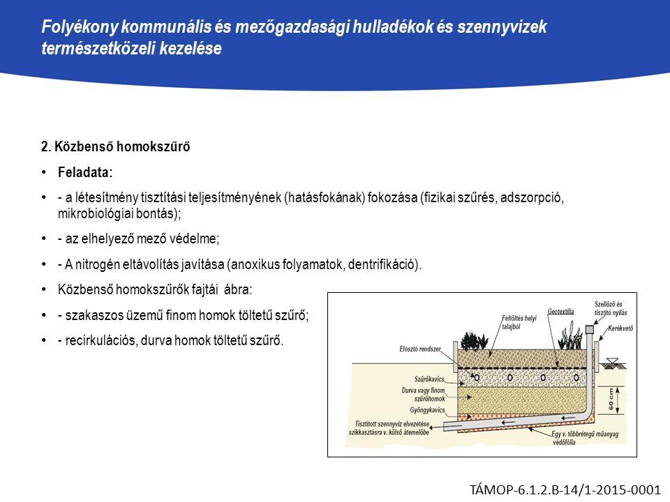 Folyékony kommunális és mezőgazdasági hulladékok és szennyvizek természetközeli kezelése 2.