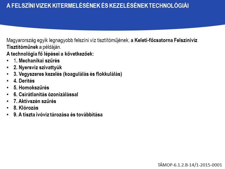 FORRÁSOK Juhász, E.Magyarország víziközmű ellátása.