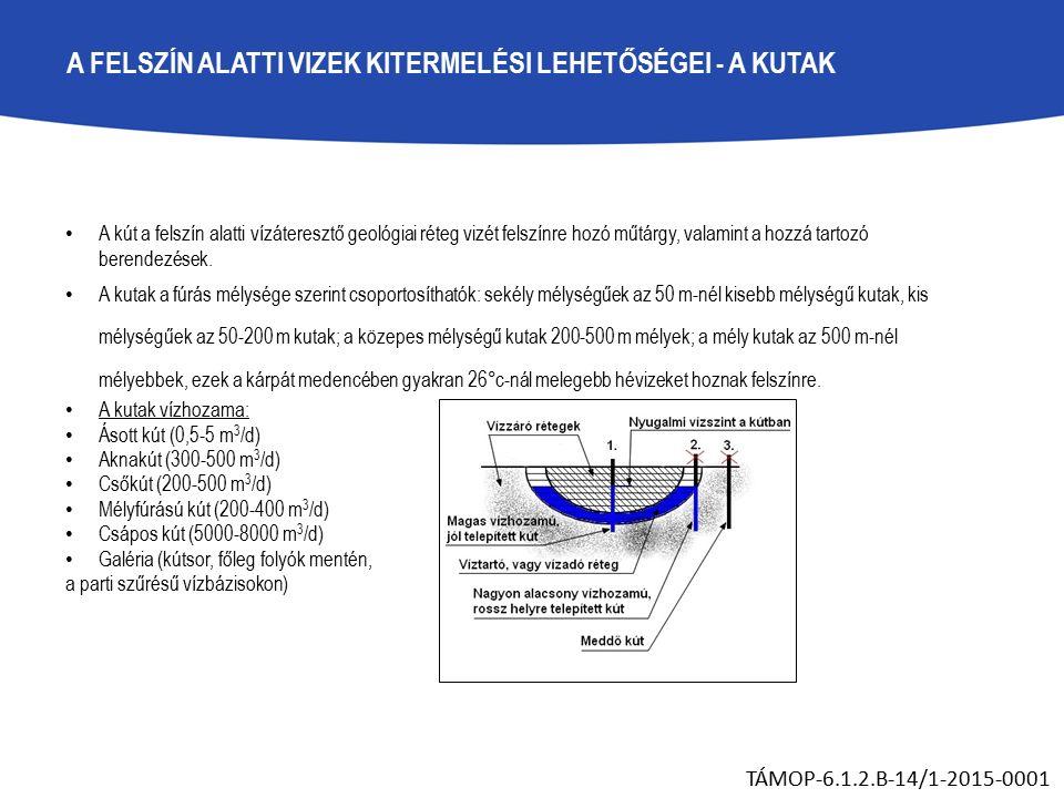 ELLENÖRZŐ KÉRDÉSEK KÉRDÉSEK A DIGITÁLIS TESZTEKHEZ (20 DB) 1,Felszíni vizeinek hány százaléka ered Magyarországon.