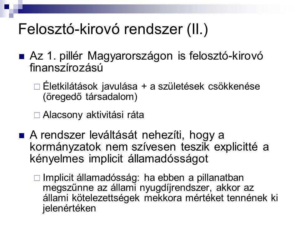 Felosztó-kirovó rendszer (II.) Az 1.