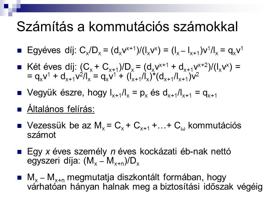 Számítás a kommutációs számokkal Egyéves díj: C x /D x = (d x v x+1 )/(l x v x ) = (l x – l x+1 )v 1 /l x = q x v 1 Két éves díj: (C x + C x+1 )/D x = (d x v x+1 + d x+1 v x+2 )/(l x v x ) = = q x v 1 + d x+1 v 2 /l x = q x v 1 + (l x+1 /l x )*(d x+1 /l x+1 )v 2 Vegyük észre, hogy l x+1 /l x = p x és d x+1 /l x+1 = q x+1 Általános felírás: Vezessük be az M x = C x + C x+1 +…+ C ω kommutációs számot Egy x éves személy n éves kockázati éb-nak nettó egyszeri díja: (M x – M x+n )/D x M x – M x+n megmutatja diszkontált formában, hogy várhatóan hányan halnak meg a biztosítási időszak végéig