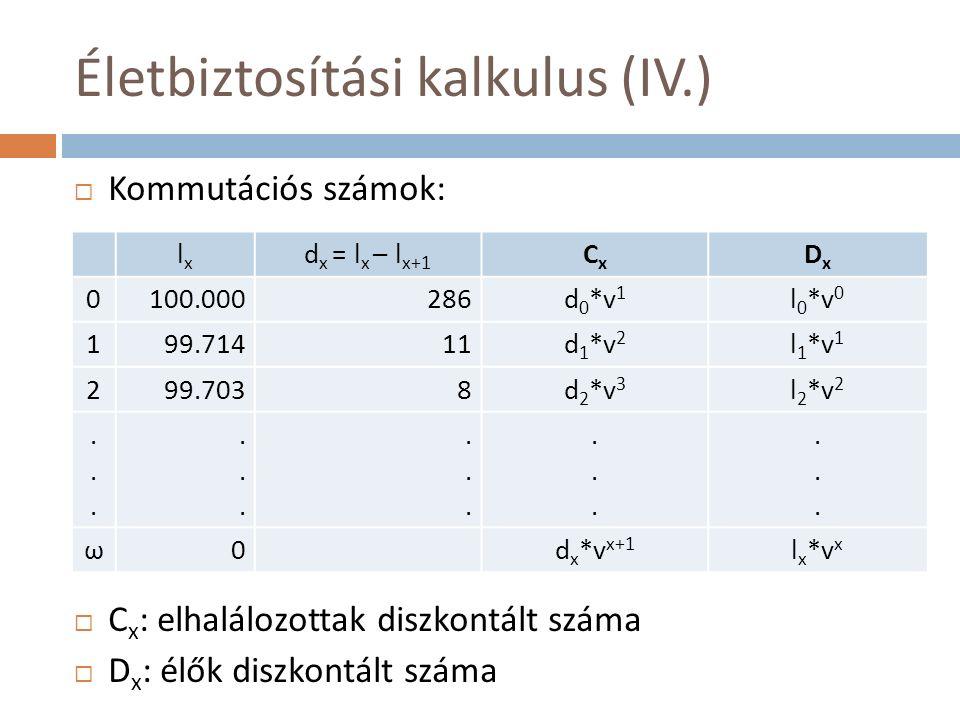 Életbiztosítási kalkulus (IV.)  Kommutációs számok:  C x : elhalálozottak diszkontált száma  D x : élők diszkontált száma lxlx d x = l x – l x+1 CxCx DxDx 0100.000286d 0 *v 1 l 0 *v 0 199.71411d 1 *v 2 l 1 *v 1 299.7038d 2 *v 3 l 2 *v 2..............................