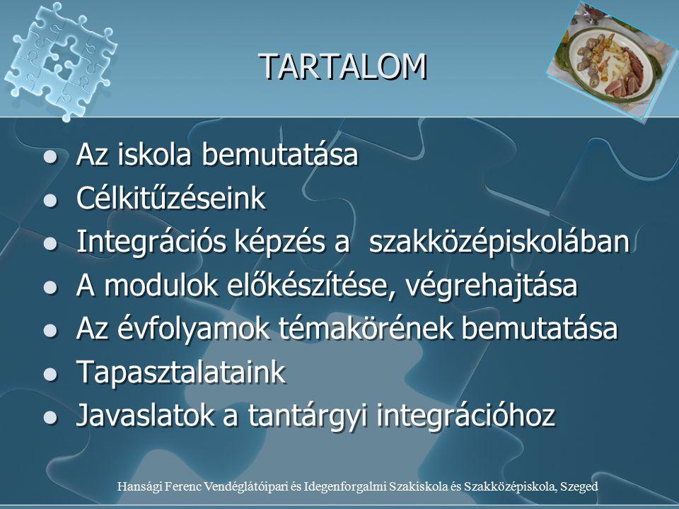 Hansági Ferenc Vendéglátóipari és Idegenforgalmi Szakiskola és Szakközépiskola, Szeged TARTALOM Az iskola bemutatása Célkitűzéseink Integrációs képzés