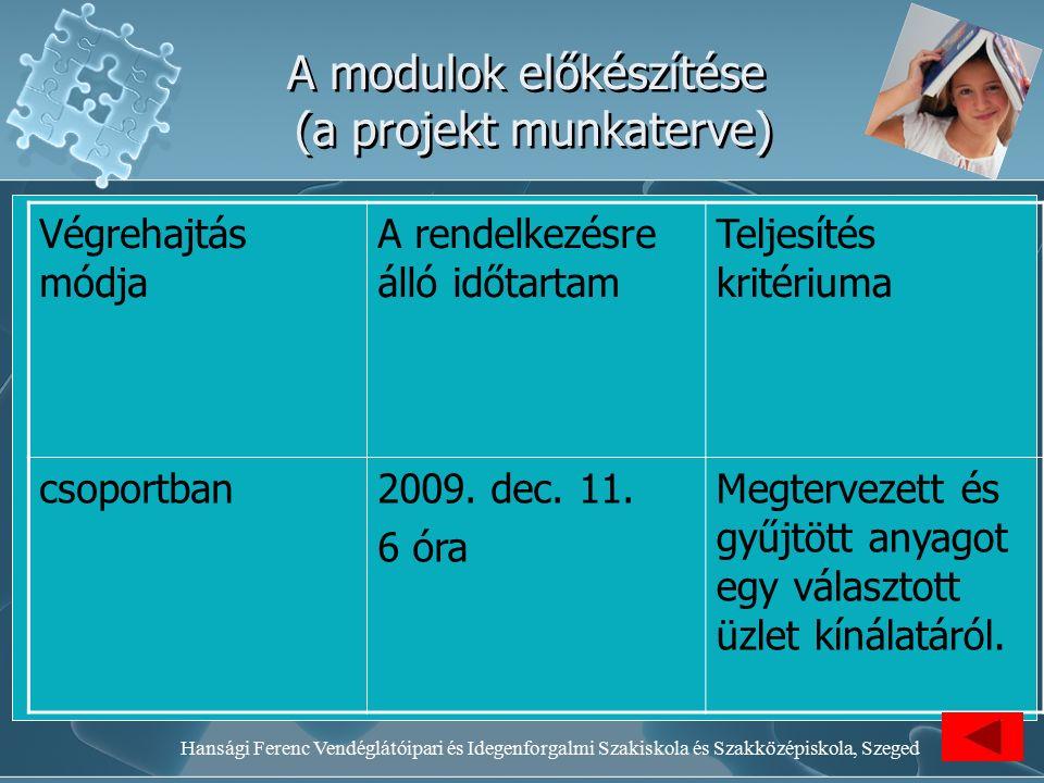 Hansági Ferenc Vendéglátóipari és Idegenforgalmi Szakiskola és Szakközépiskola, Szeged A modulok előkészítése (a projekt munkaterve) Végrehajtás módja