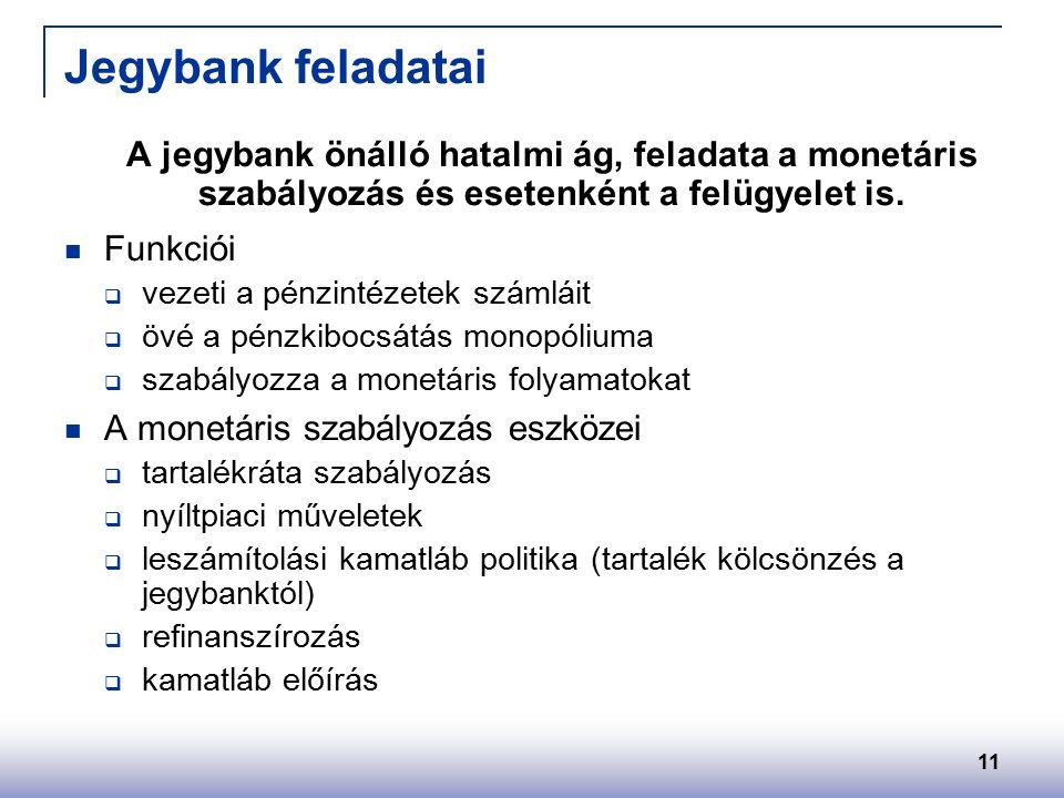 11 Jegybank feladatai A jegybank önálló hatalmi ág, feladata a monetáris szabályozás és esetenként a felügyelet is.