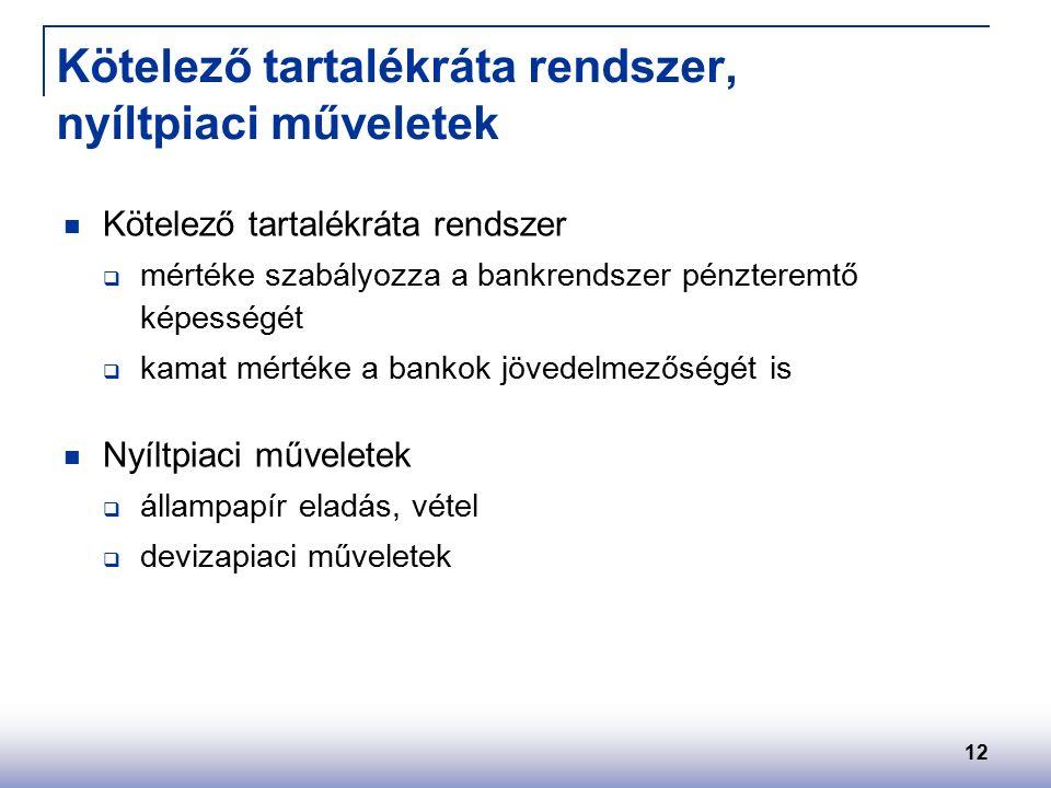 12 Kötelező tartalékráta rendszer, nyíltpiaci műveletek Kötelező tartalékráta rendszer  mértéke szabályozza a bankrendszer pénzteremtő képességét  kamat mértéke a bankok jövedelmezőségét is Nyíltpiaci műveletek  állampapír eladás, vétel  devizapiaci műveletek