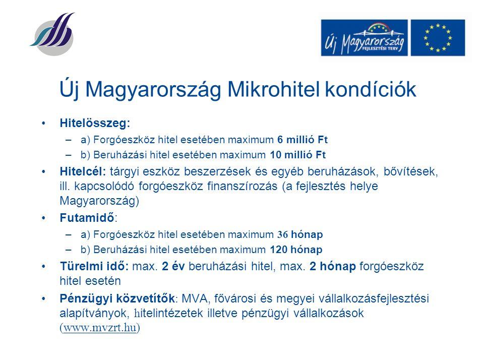 Új Magyarország Mikrohitel kondíciók Hitelösszeg: – a) Forgóeszköz hitel esetében maximum 6 millió Ft – b) Beruházási hitel esetében maximum 10 millió Ft Hitelcél: tárgyi eszköz beszerzések és egyéb beruházások, bővítések, ill.