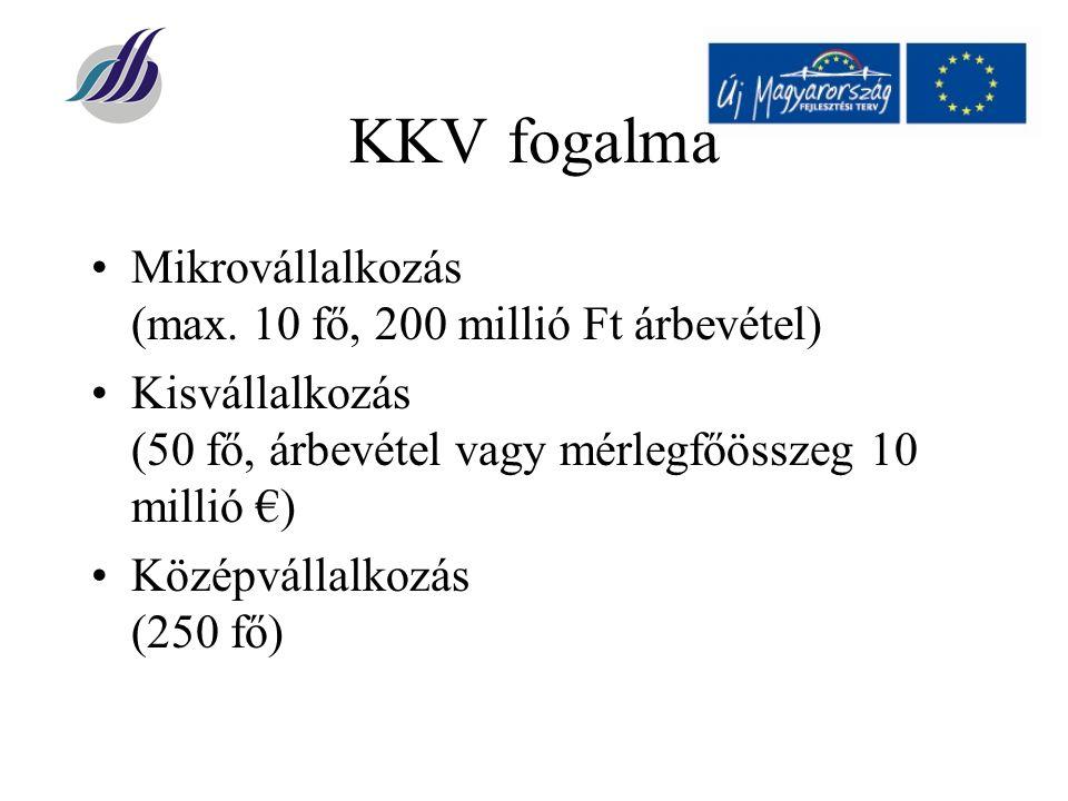 KKV fogalma Mikrovállalkozás (max.