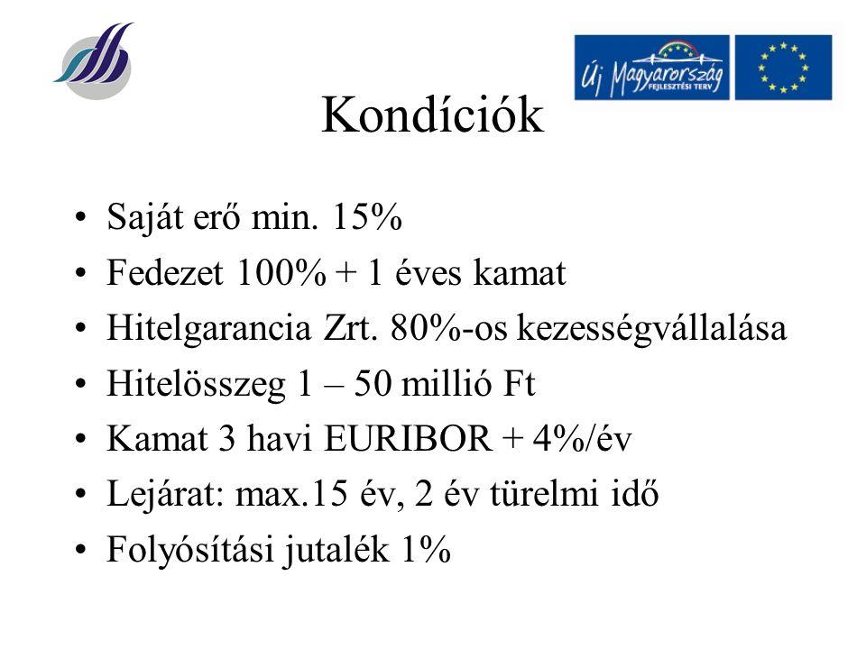 Kondíciók Saját erő min. 15% Fedezet 100% + 1 éves kamat Hitelgarancia Zrt.