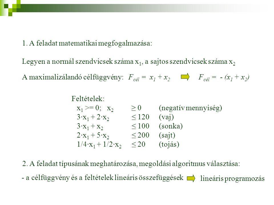 Feltételek: x 1 >= 0; x 2 ≥ 0(negatív mennyiség) 3·x 1 + 2·x 2 ≤ 120(vaj) 3·x 1 + x 2 ≤ 100(sonka) 2·x 1 + 5·x 2 ≤ 200(sajt) 1/4·x 1 + 1/2·x 2 ≤ 20(tojás) 1.