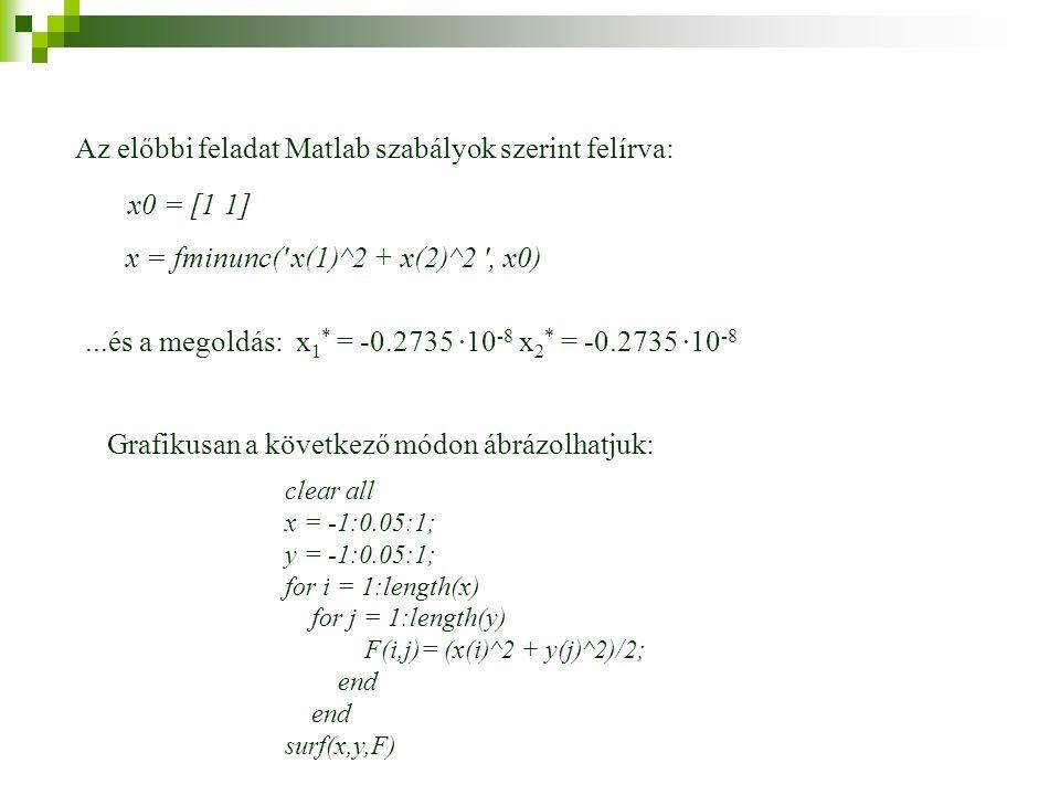x = fminunc( x(1)^2 + x(2)^2 , x0) Az előbbi feladat Matlab szabályok szerint felírva: x0 = [1 1] clear all x = -1:0.05:1; y = -1:0.05:1; for i = 1:length(x) for j = 1:length(y) F(i,j)= (x(i)^2 + y(j)^2)/2; end surf(x,y,F)...és a megoldás: x 1 * = -0.2735 ·10 -8 x 2 * = -0.2735 ·10 -8 Grafikusan a következő módon ábrázolhatjuk:
