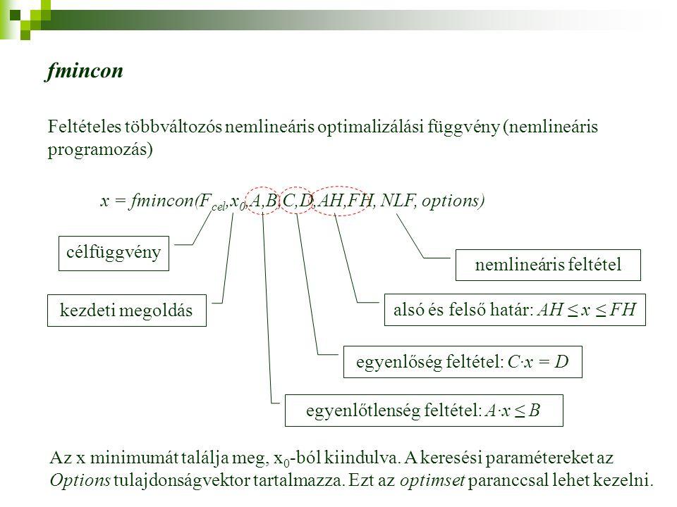 fmincon Feltételes többváltozós nemlineáris optimalizálási függvény (nemlineáris programozás) Az x minimumát találja meg, x 0 -ból kiindulva.