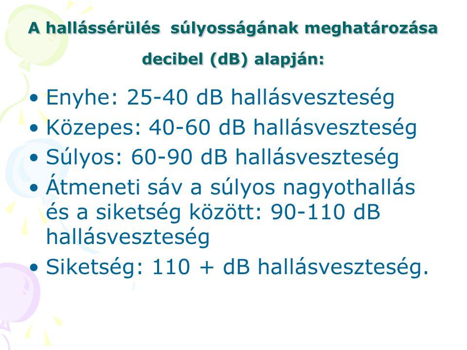 A hallássérülés súlyosságának meghatározása decibel (dB) alapján: Enyhe: 25-40 dB hallásveszteség Közepes: 40-60 dB hallásveszteség Súlyos: 60-90 dB h