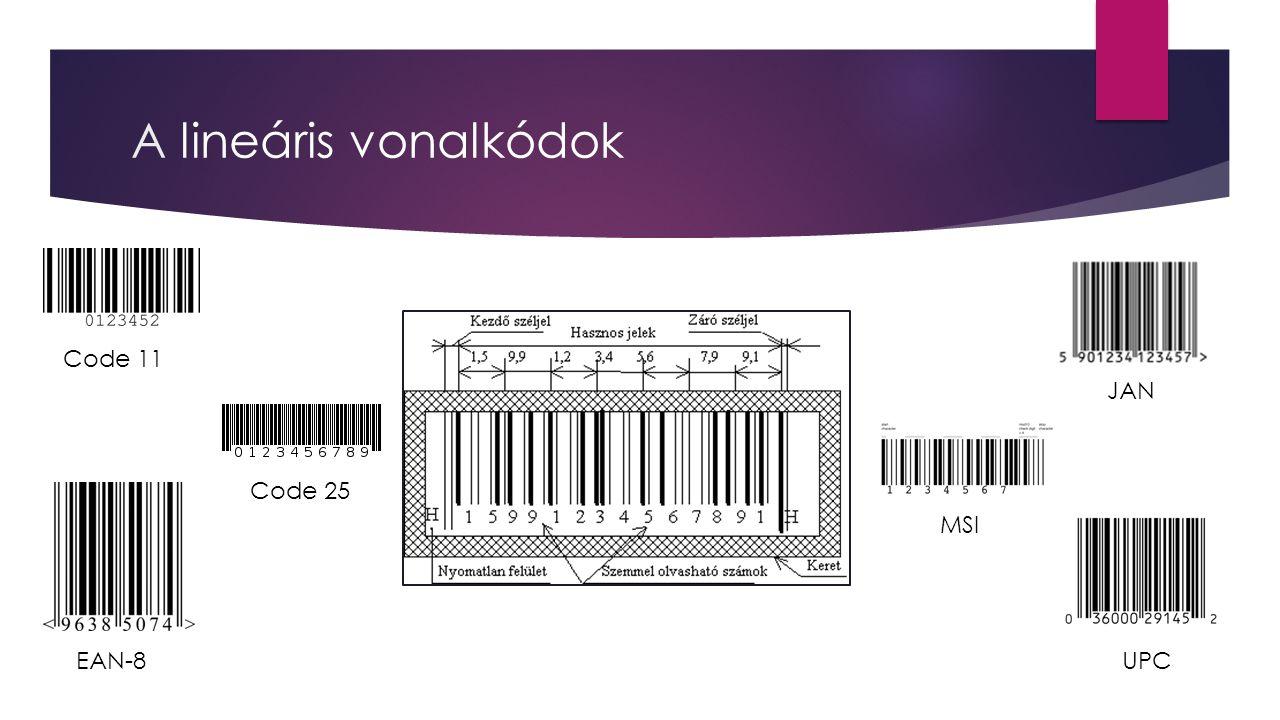 A lineáris vonalkódok felépítése (GTIN-13) Országjel GTIN Ellenőrző karakter Vállalat-azonosító (5) Termék-azonosító (4)