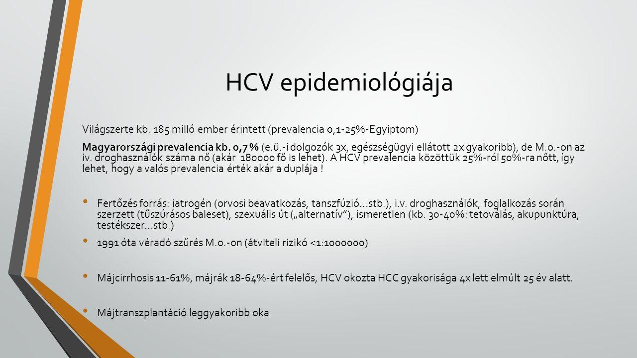 HCV epidemiológiája Világszerte kb. 185 milló ember érintett (prevalencia 0,1-25%-Egyiptom) Magyarországi prevalencia kb. 0,7 % (e.ü.-i dolgozók 3x, e