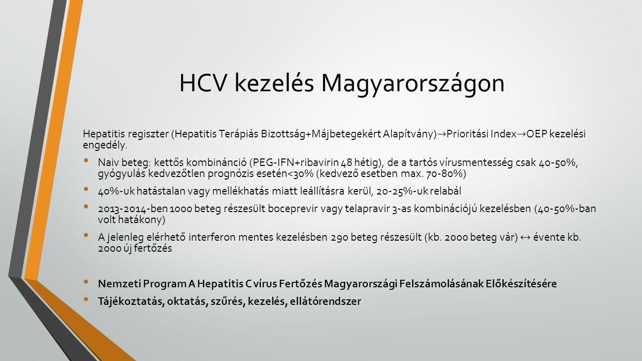 HCV kezelés Magyarországon
