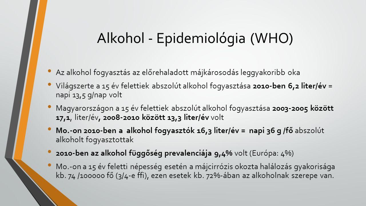 Alkohol - Epidemiológia (WHO) Az alkohol fogyasztás az előrehaladott májkárosodás leggyakoribb oka Világszerte a 15 év felettiek abszolút alkohol fogyasztása 2010-ben 6,2 liter/év = napi 13,5 g/nap volt Magyarországon a 15 év felettiek abszolút alkohol fogyasztása 2003-2005 között 17,1, liter/év, 2008-2010 között 13,3 liter/év volt Mo.-on 2010-ben a alkohol fogyasztók 16,3 liter/év = napi 36 g /fő abszolút alkoholt fogyasztottak 2010-ben az alkohol függőség prevalenciája 9,4% volt (Európa: 4%) Mo.-on a 15 év feletti népesség esetén a májcirrózis okozta halálozás gyakorisága kb.