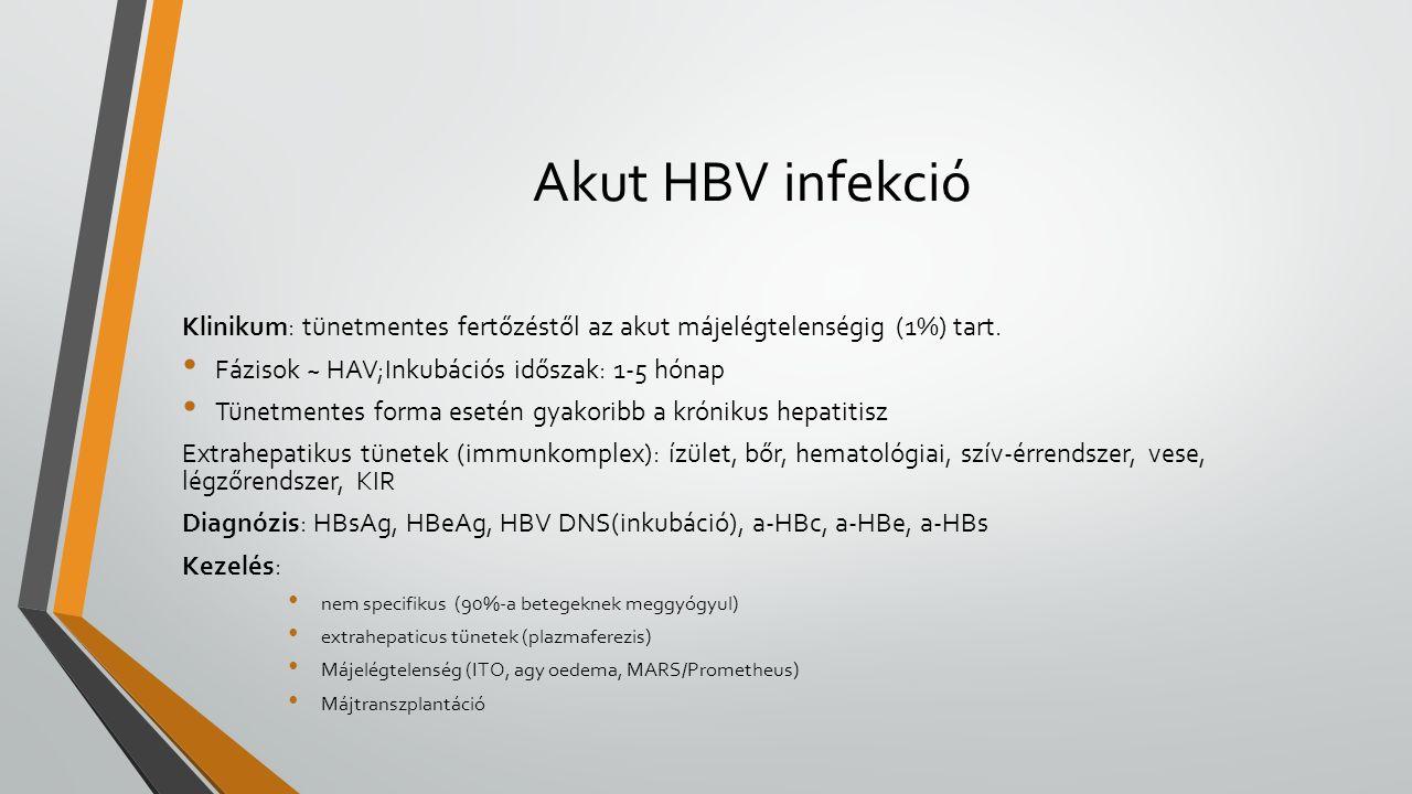 Akut HBV infekció Klinikum: tünetmentes fertőzéstől az akut májelégtelenségig (1%) tart. Fázisok ~ HAV;Inkubációs időszak: 1-5 hónap Tünetmentes forma