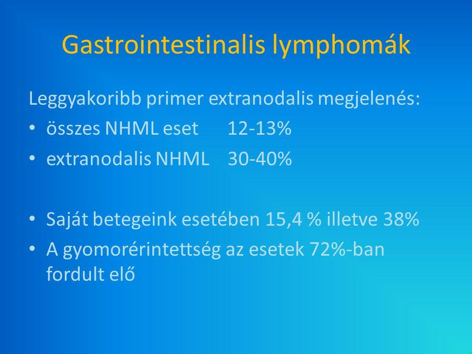 Gastrointestinalis lymphomák Leggyakoribb primer extranodalis megjelenés: összes NHML eset 12-13% extranodalis NHML 30-40% Saját betegeink esetében 15