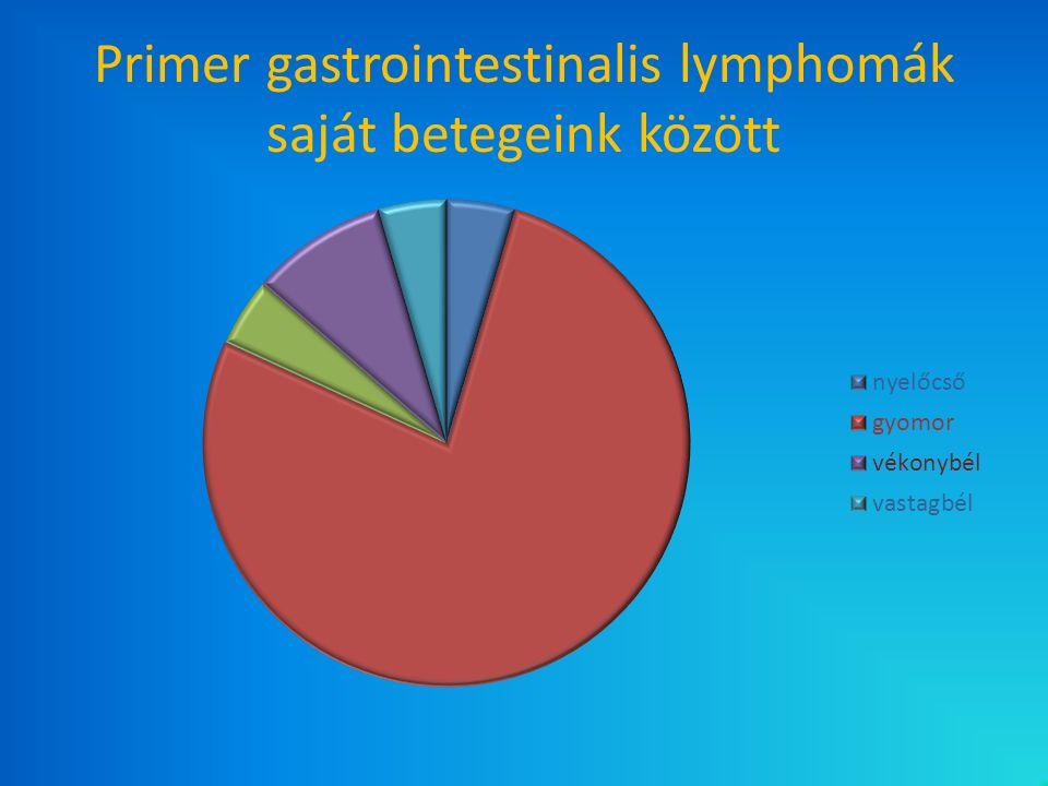 Primer gastrointestinalis lymphomák saját betegeink között