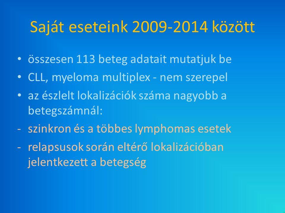 Saját eseteink 2009-2014 között összesen 113 beteg adatait mutatjuk be CLL, myeloma multiplex - nem szerepel az észlelt lokalizációk száma nagyobb a b