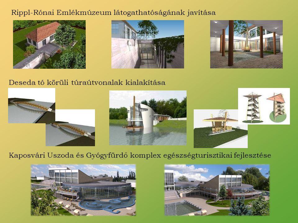 Rippl-Rónai Emlékmúzeum látogathatóságának javítása Deseda tó körüli túraútvonalak kialakítása Kaposvári Uszoda és Gyógyfürdő komplex egészségturisztikai fejlesztése