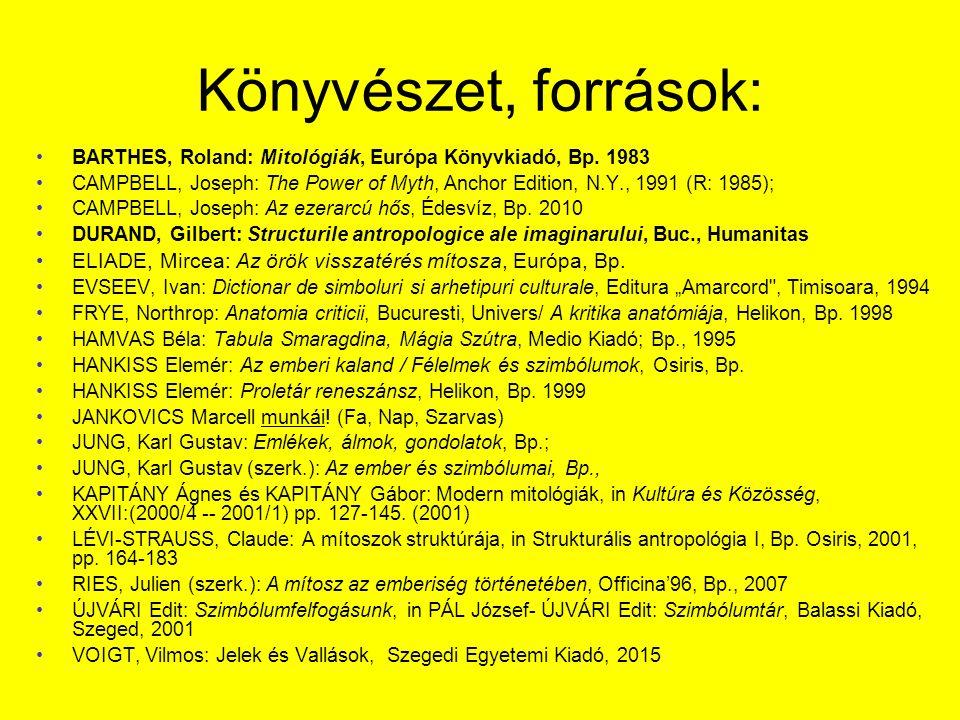 Könyvészet, források: BARTHES, Roland: Mitológiák, Európa Könyvkiadó, Bp.
