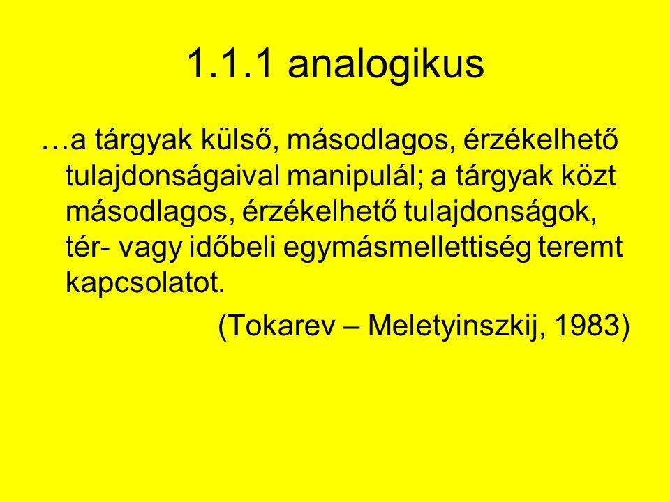 """1.1.2 metaforikus …a mitológiai alakzatok """"metaforák – lélekkel felruházott,megszemélyesített konfigurációi… (Tokarev – Meletyinszkij, 1983)"""
