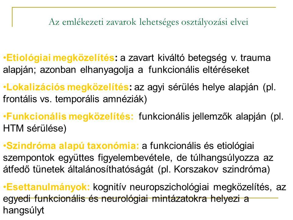 Az emlékezeti zavarok lehetséges osztályozási elvei Etiológiai megközelítés: a zavart kiváltó betegség v.