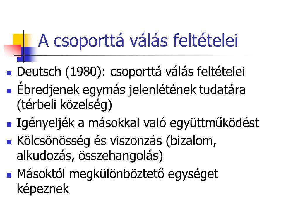 A csoporttá válás feltételei Deutsch (1980): csoporttá válás feltételei Ébredjenek egymás jelenlétének tudatára (térbeli közelség) Igényeljék a másokkal való együttműködést Kölcsönösség és viszonzás (bizalom, alkudozás, összehangolás) Másoktól megkülönböztető egységet képeznek